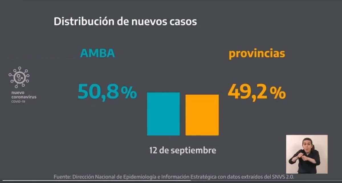 El aislamiento social por coronavirus en el país se extiende hasta el próximo 11 de octubre